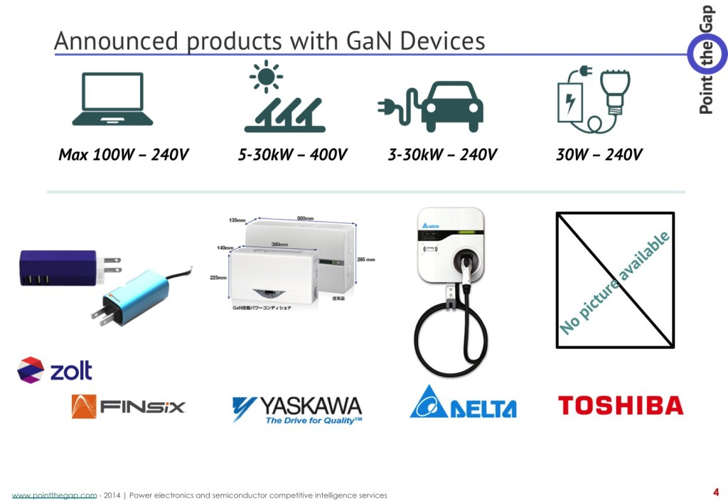 Gan products to be released illustration: Zolt, Finsix power supplies, yaskawa pv inverter, delta ev charger and toshiba LED power supply