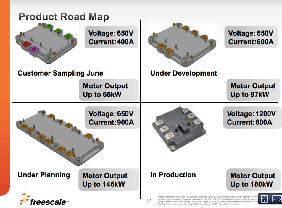 Freescale list of products to be rebranded and sold from Fuji electric, and for hybrid and electric cars.