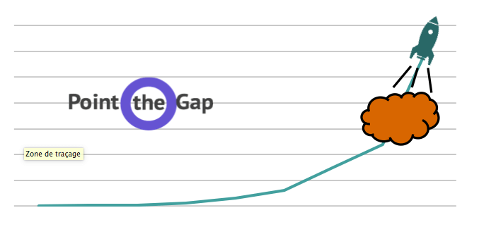GaN Market estimation