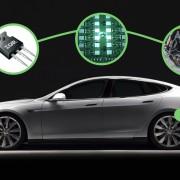 Tesla model S IGBT inverter power module packaging
