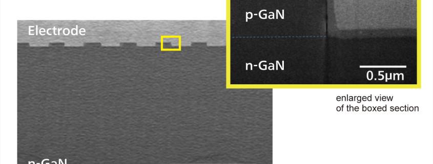 GaN gallium nitride diode picture from panasonic