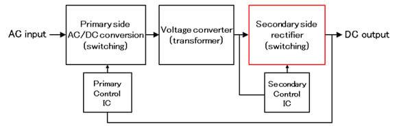 Fujitsu-GaNcharger-Fig2