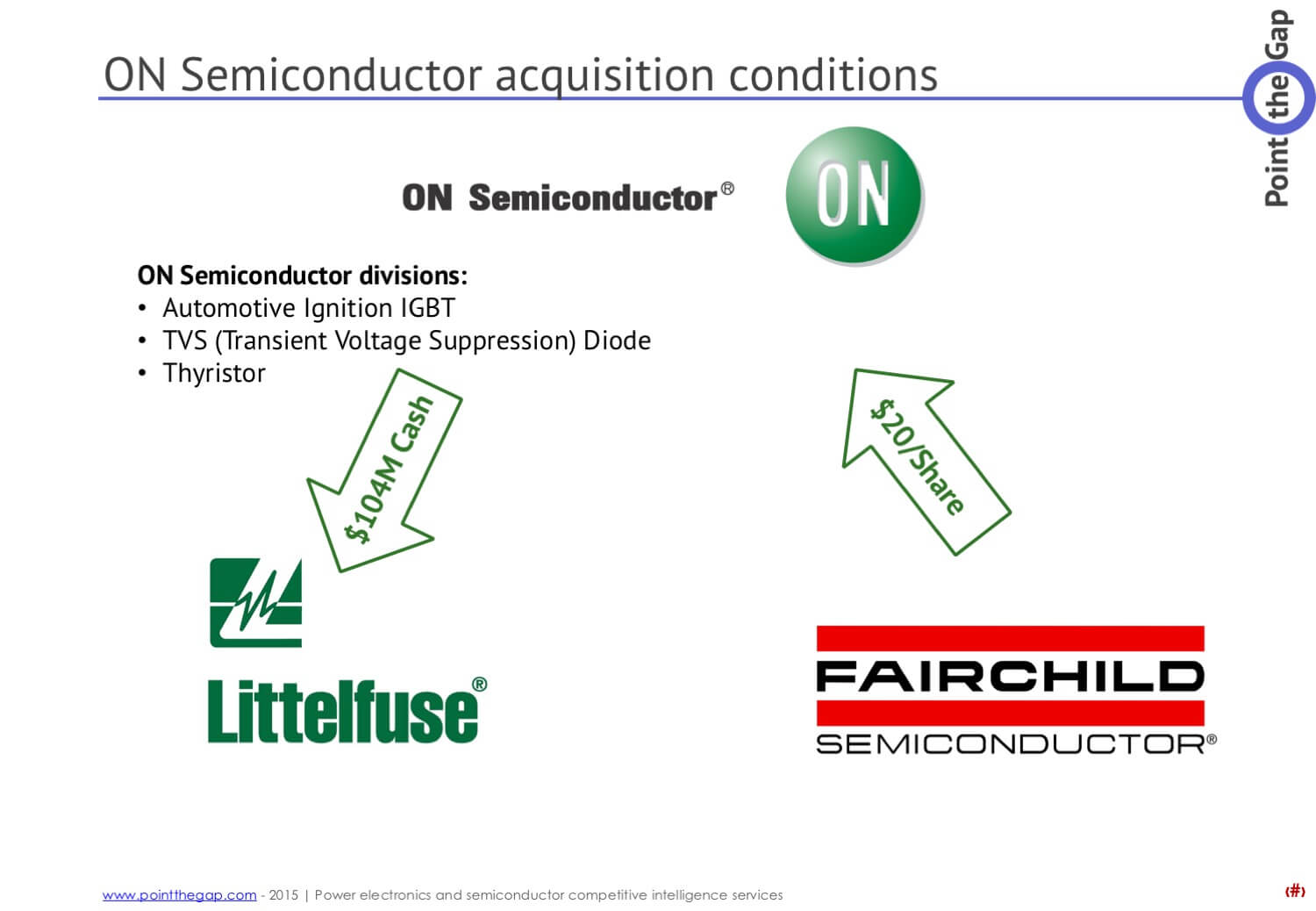 ON Semiconductor acquisitions conditions Fairchild Littelfuse