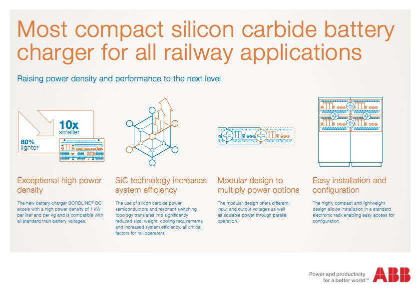 SiC Silicon carbide infographie ABB batterie chargeur