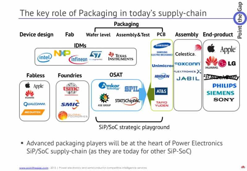 an analysis of the possible materials for hotcold pack products Reuse is the action or practice of using something again, whether for its original purpose (conventional reuse) or to fulfil a different function (creative reuse or repurposing)it should be distinguished from recycling, which is the breaking down of used items to make raw materials for the manufacture of new products reuse – by taking, but not reprocessing, previously used items – helps.