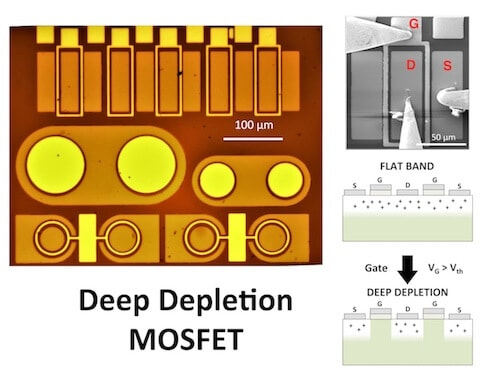 DiamFab Deep Depletion MOSFET